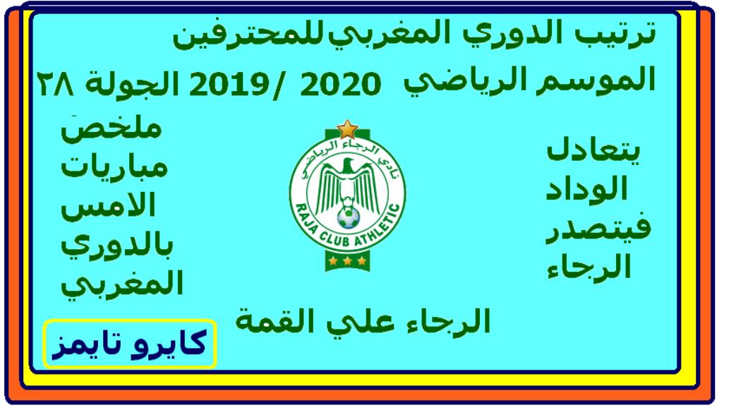 ترتيب الدوري المغربي