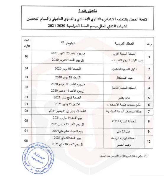 لائحة العطل المدرسية 2020-2021 بالمغرب pdf